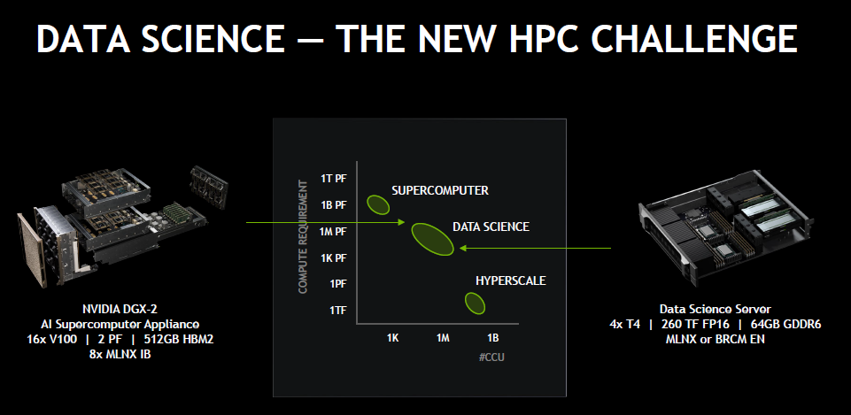 nvidia-data-science.png