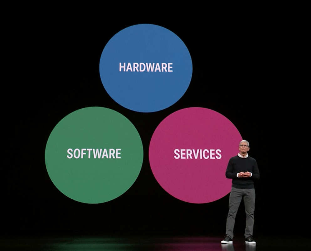 tim-cook-services.png