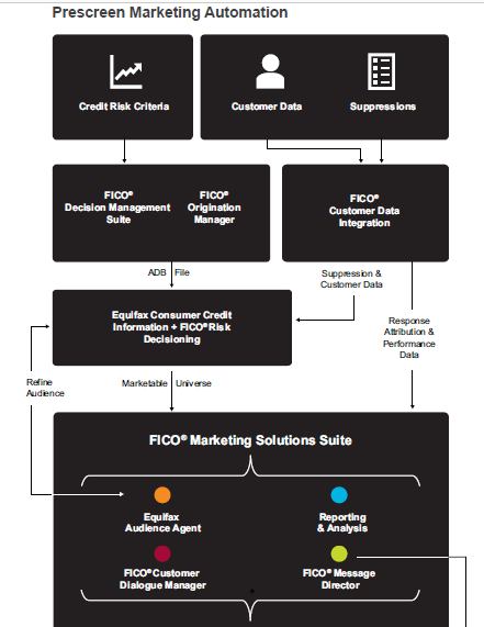 equifax-fico-snippet-for-marketing.png