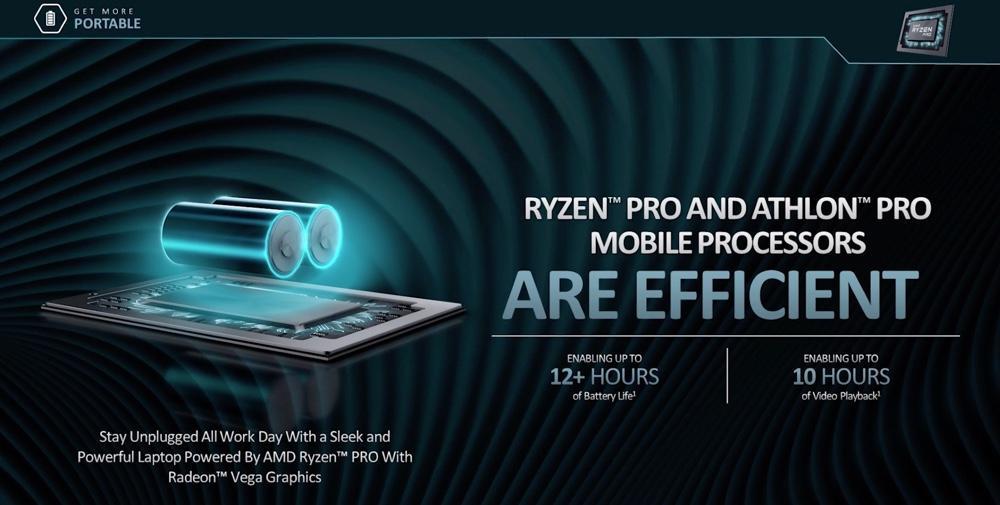 AMD battery specs