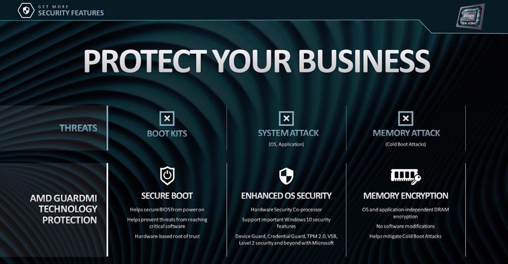 AMD security