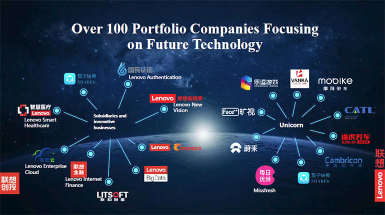 lcig-portfolio.png