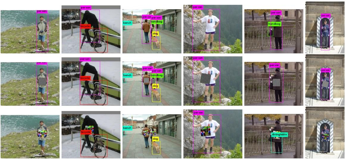 KU Leuven bypass surveillance camera tests