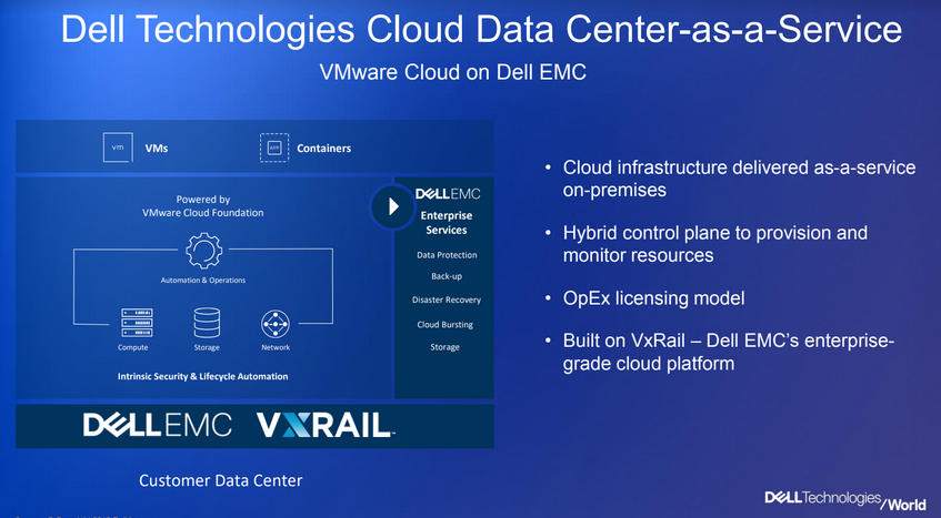 dell-data-center-as-a-service.png