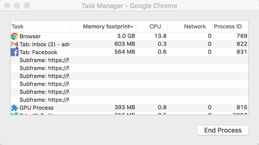 #9: Learn to use the Google Chrome Task Manager