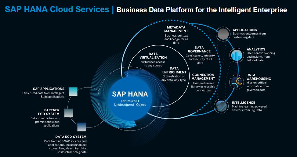 sap-hana-cloud-services.png