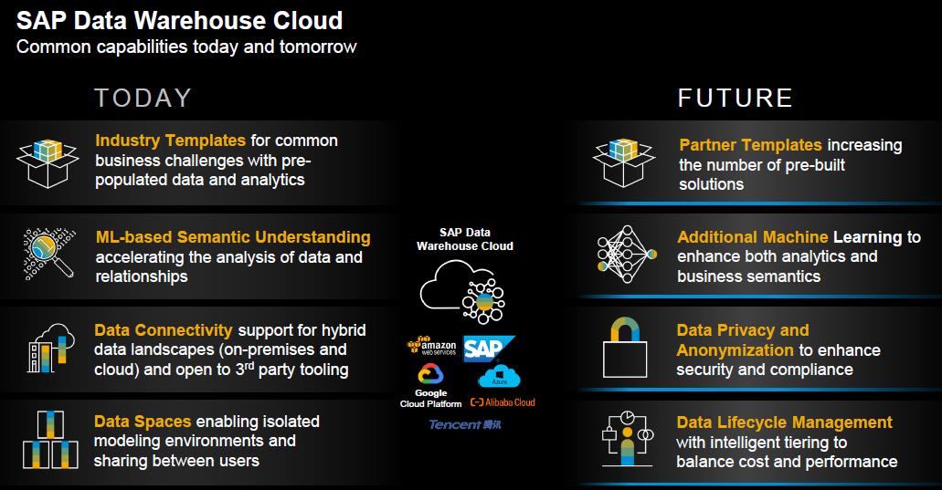 sap-data-warehouse-cloud.png