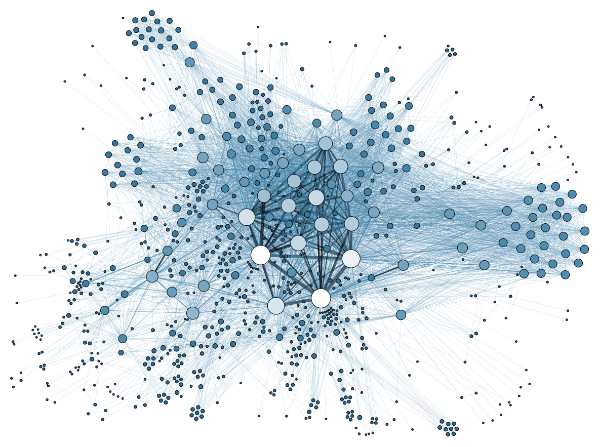 social-network-analysis-visualization.png