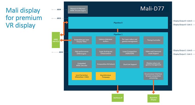 mali-d77-blok-diagram.png