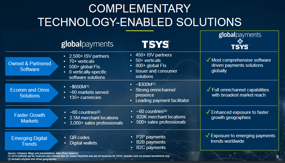 global-payments-stack-new.png