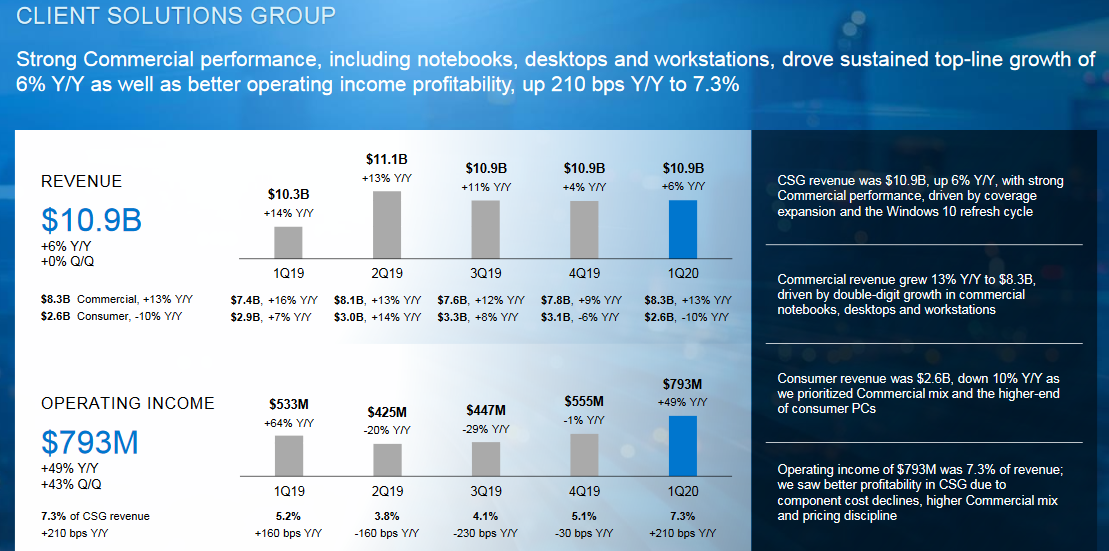 dell-pc-group-q1-2020.png