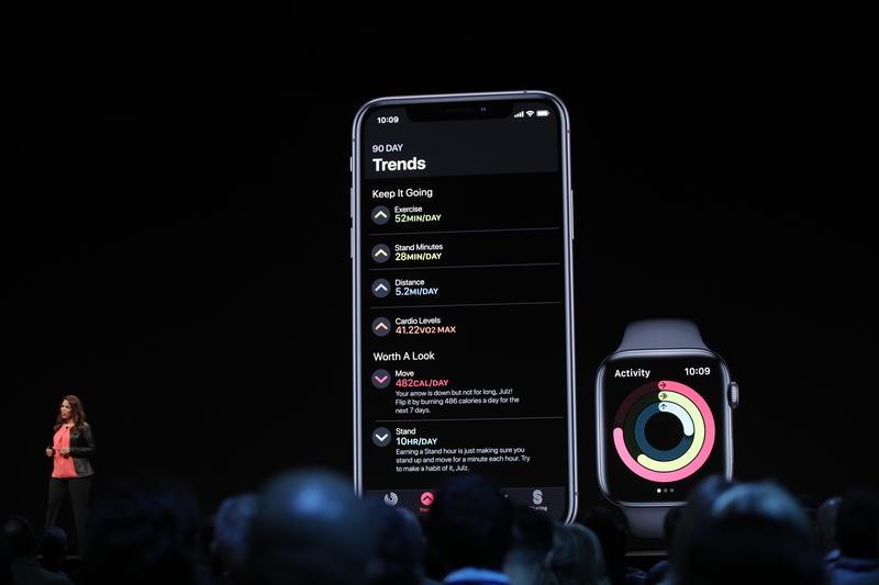 apple-watch-activity-trends.jpg
