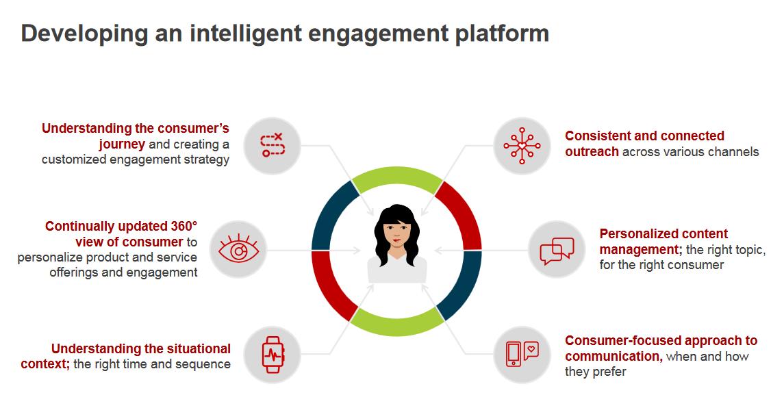 cvs-health-engagement.png