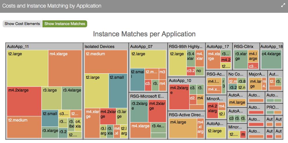 ss-instance-matching-sm.png