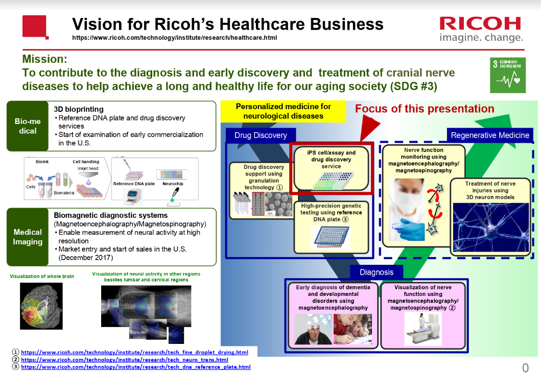 ricoh-health.png