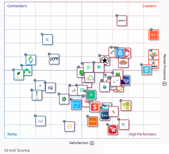 g2-employee-engagement-software.png
