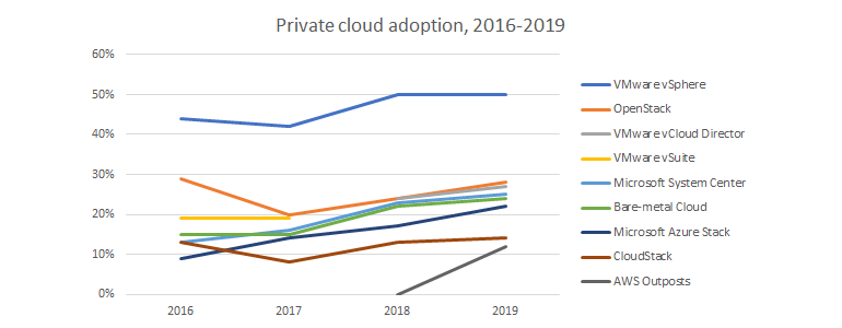 rightscale-private-cloud.png