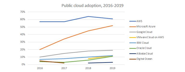 rightscale-public-cloud.png