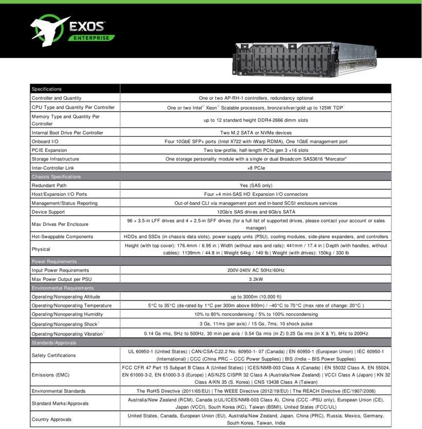 EXOS Enterprise