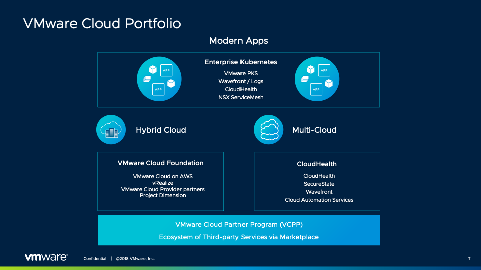 vmware-cloud-portfolio.png