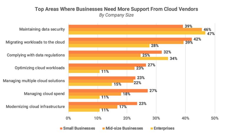 spiceworks-cloud-vendor-support.png