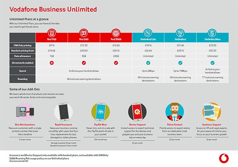 vodafone-bisnis-unlimited.png