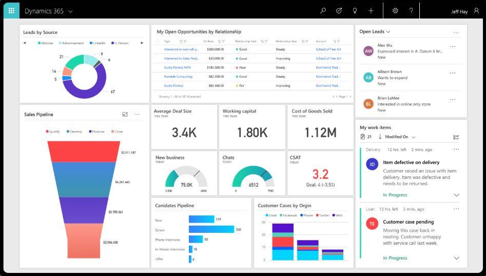 Microsoft is set to shake up Dynamics 365 pricing and packaging again | ZDNet