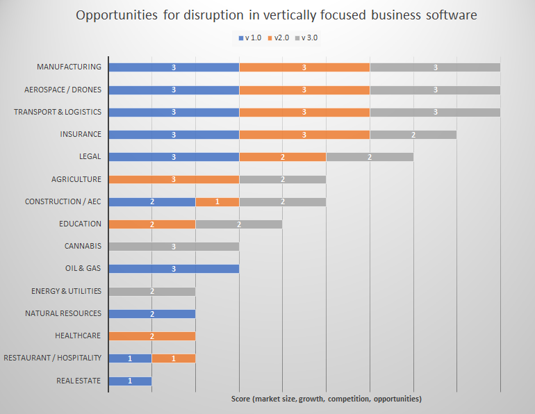 industry-cloud-2019-bowery-opportunities.png