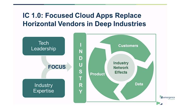 industry-cloud-2019-ecp-thesis.png