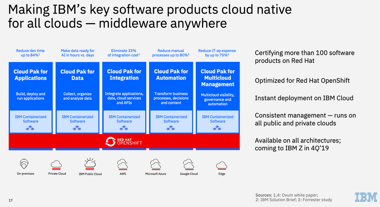ibm-software-middleware-everywhere.png