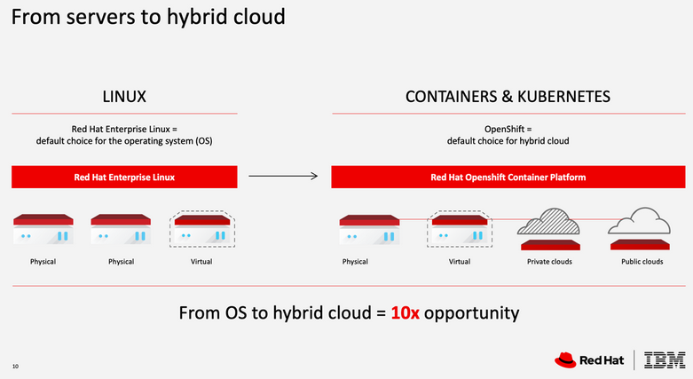 red-hat-hybrid-cloud.png