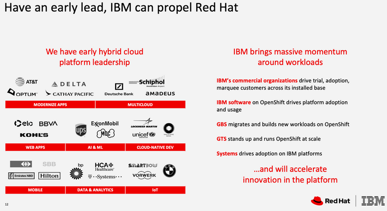 ibm-red-hat-opportunites.png