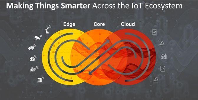 dell-edge-core-cloud-diagram.jpg
