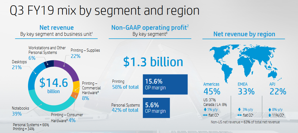 hp-q3-2020-results-2.png