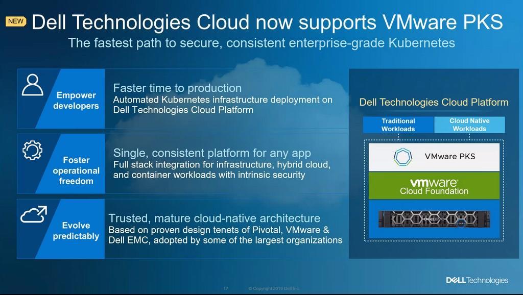 190822-dell-technologies-cloud-pks-slide.jpg