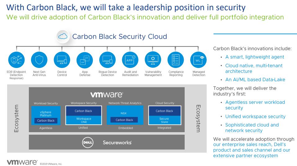 vmware-security-plan.png