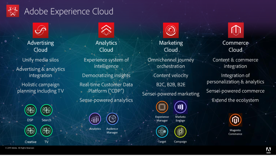adobe-experience-cloud.png