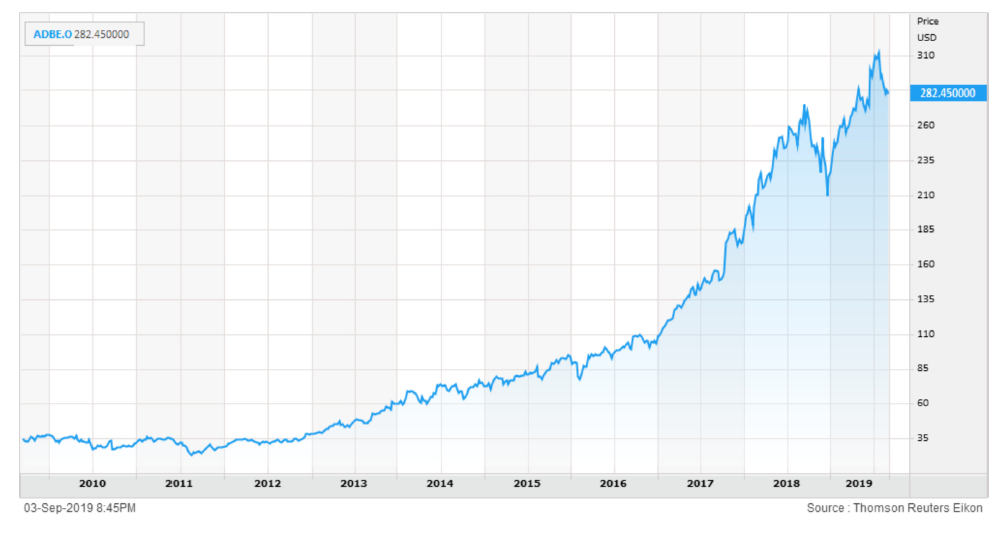 adobe-stock-chart.png