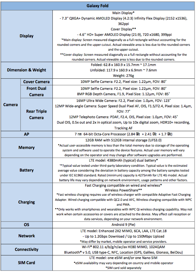 samsung-fold-specs.png