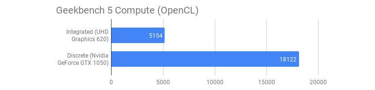 dt340t-geekbench-5-compute-opencl.jpg