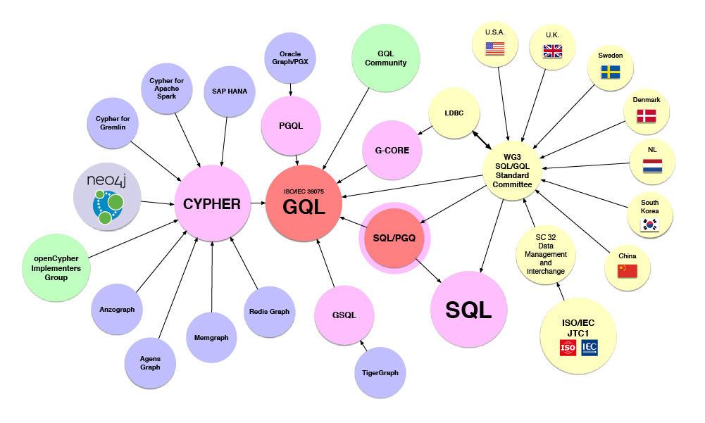 gql-ecosystem.jpg