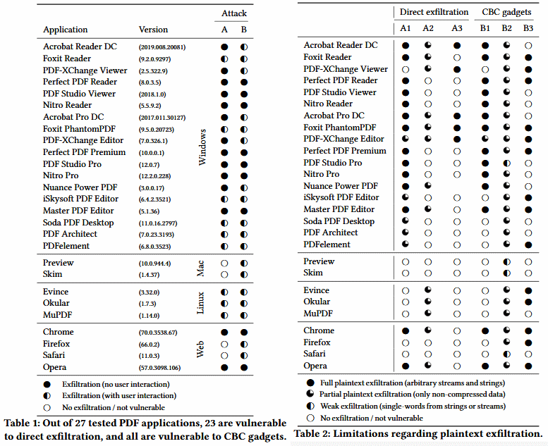 pdfex-results.png