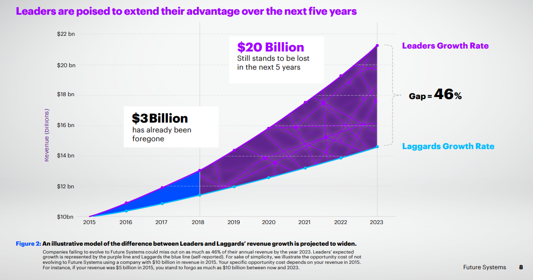 accenture-future-systems-1.png
