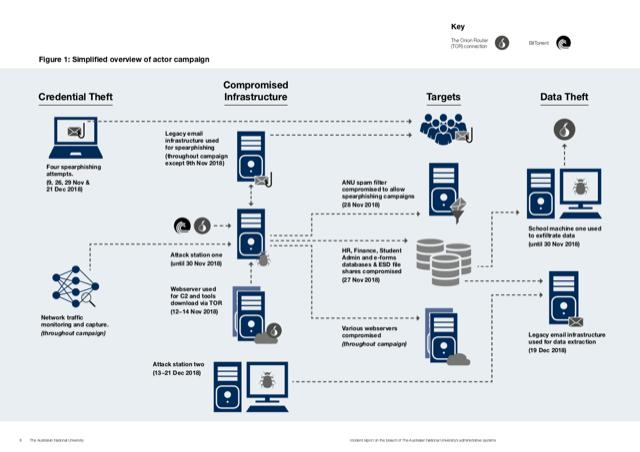 anu-hack-diagram.png