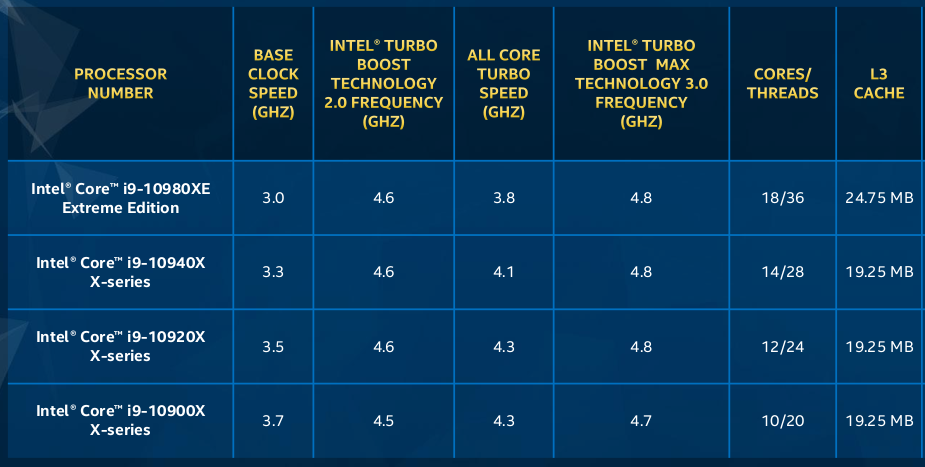 intel-corex-2019.png