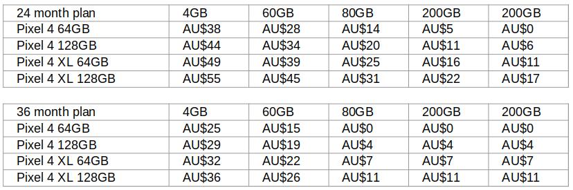 optus-pixel-4-australia.png