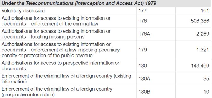 access-act.png