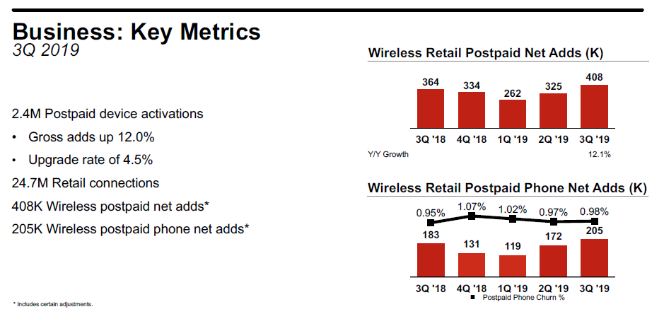 vz-q3-business-wireless-adds-2019.png
