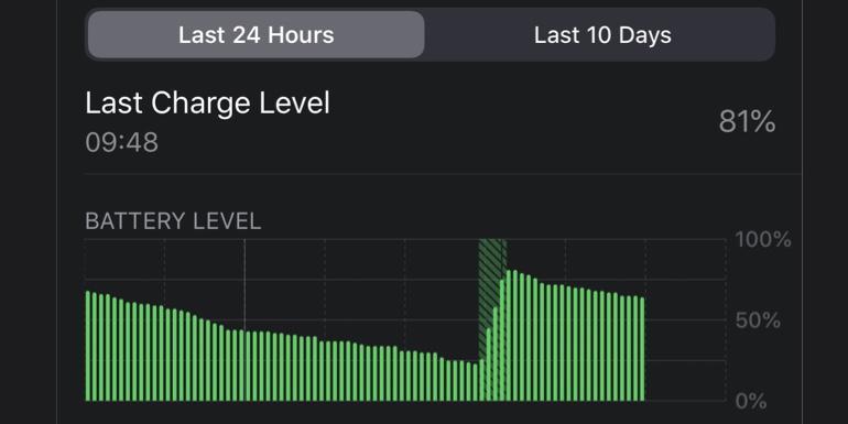iOS battery usage