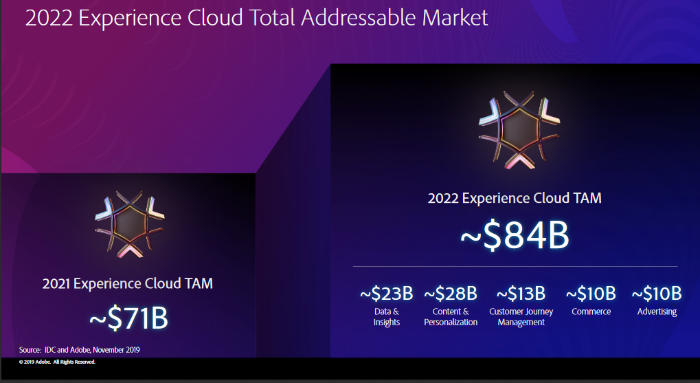 adobe-experience-cloud2.png